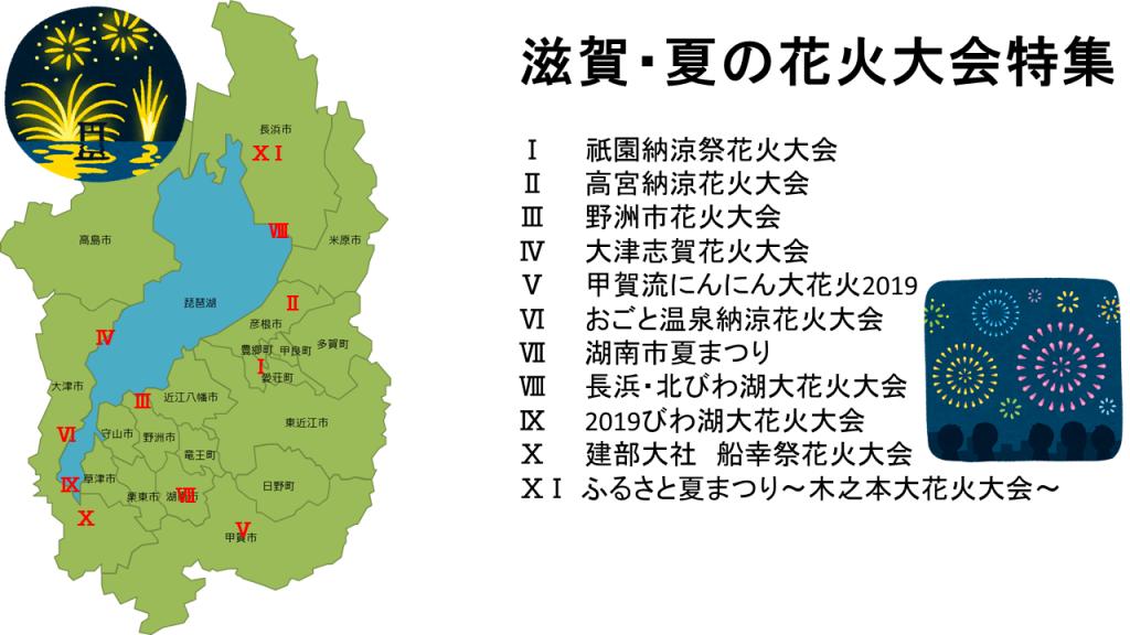 滋賀県 8月の主なイベント―滋賀の花火大会特集―