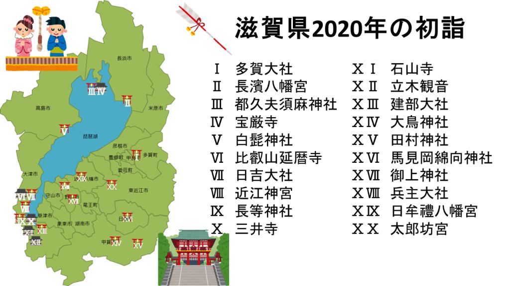 滋賀の初詣 2020
